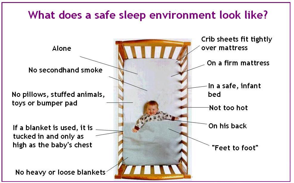 Safe Sleeping For Babies Brooklyn Park Private Kindergarten