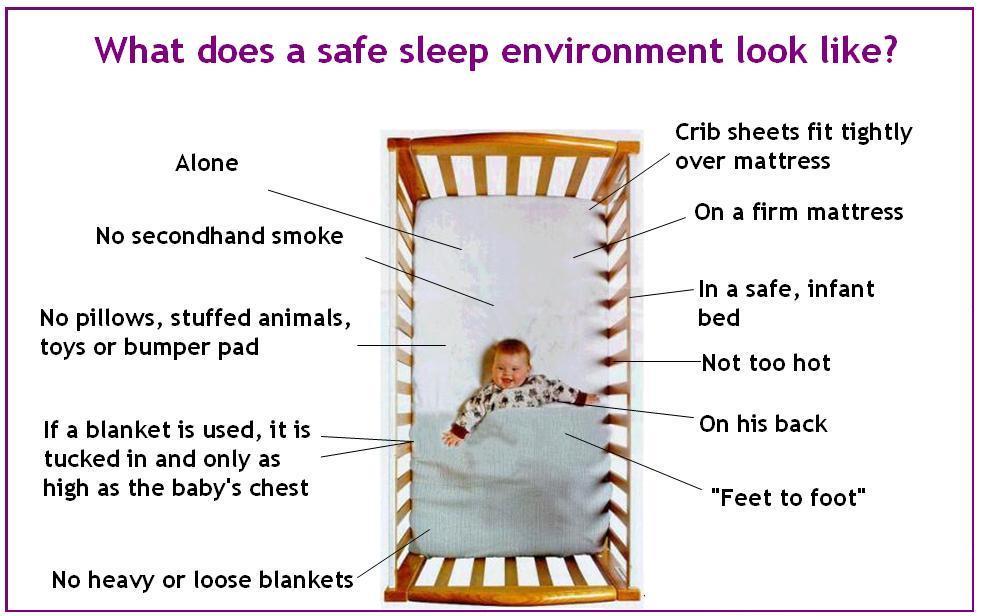 baby safe sleeping